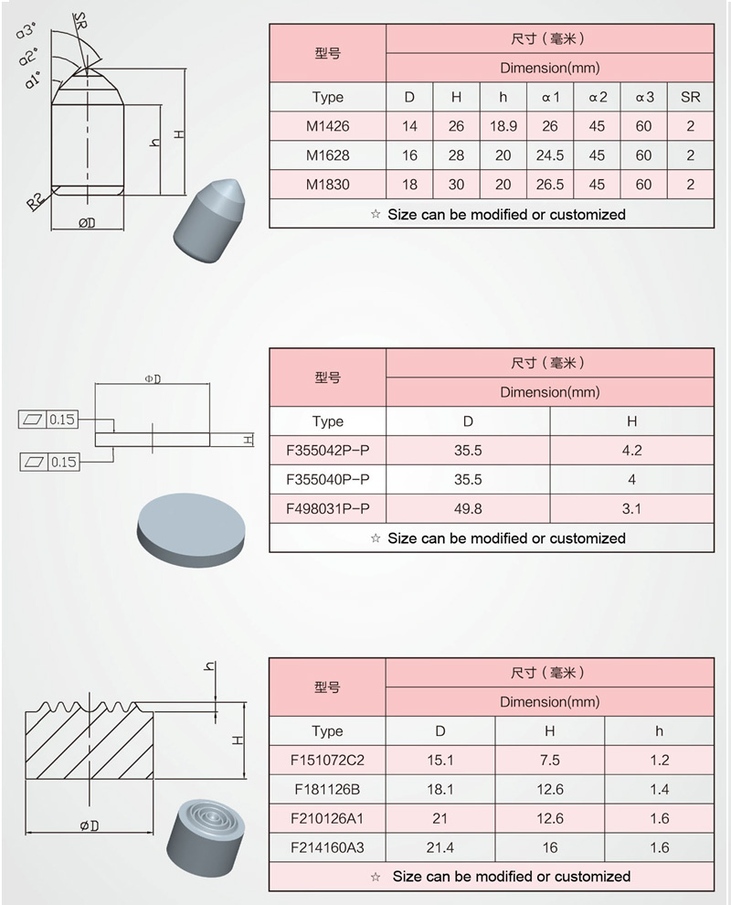 Tungsten Carbide Substrate
